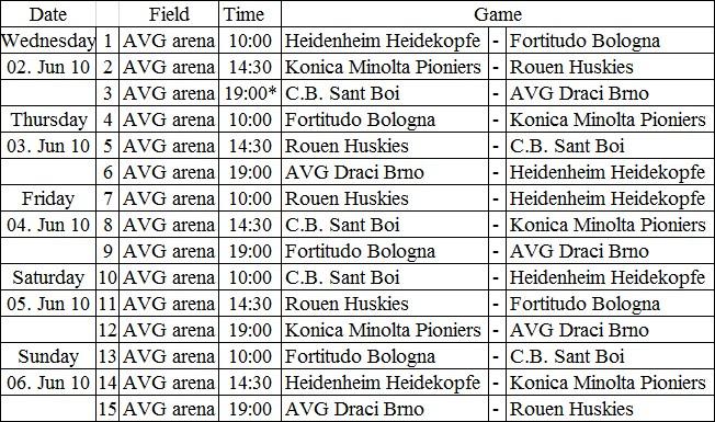 Brno_Schedule