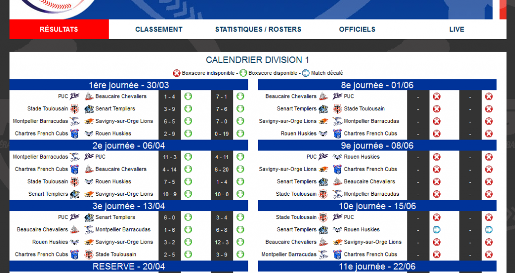 french league stats