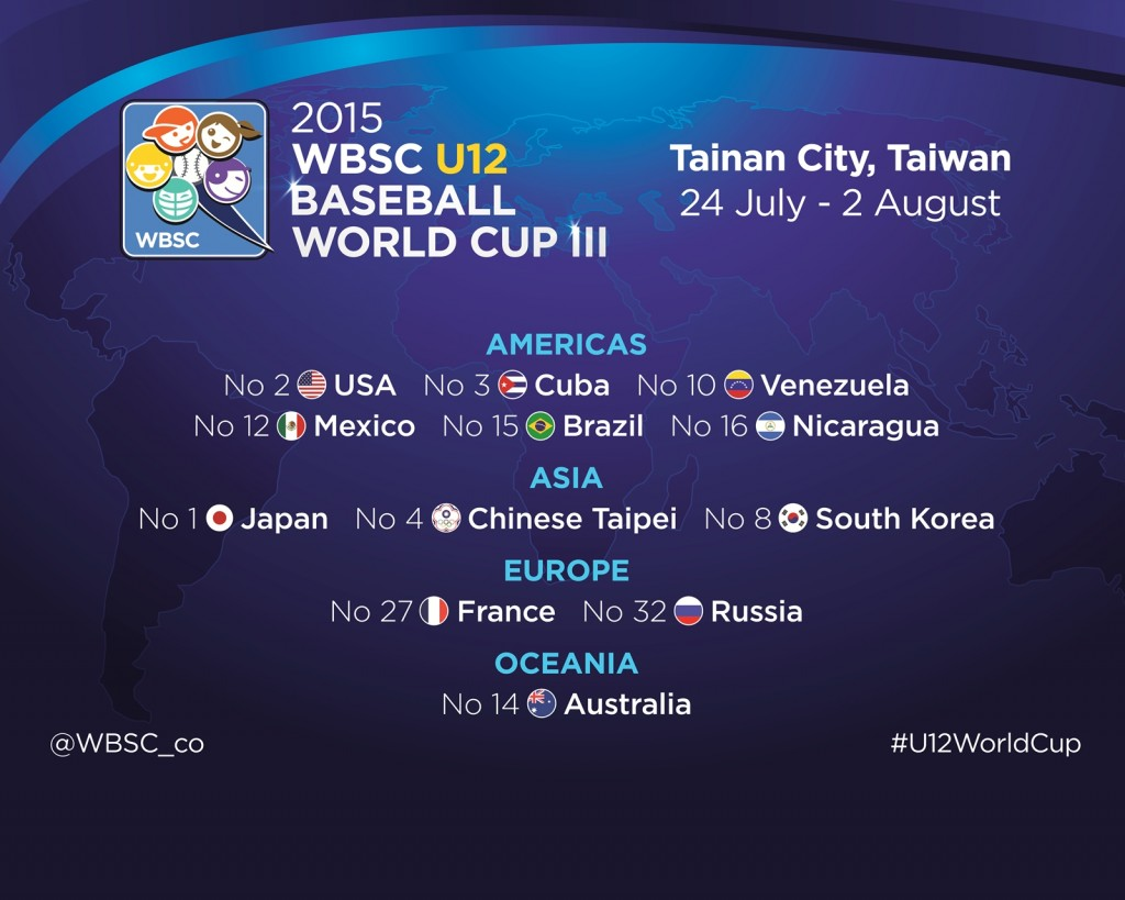 U12 BWC 2015 Teams