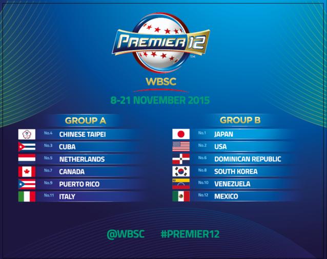 Groups Premier 12