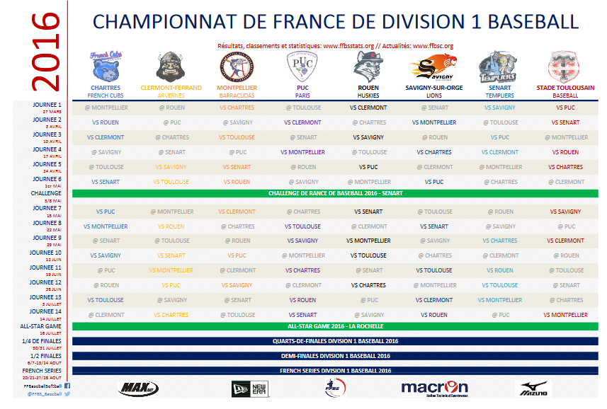 French Division I Schedule