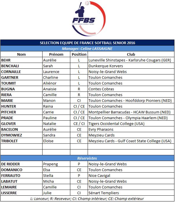 Selection Equipe de France Softball Senior 2016