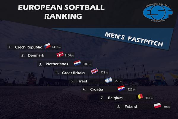 ESF European Championships Women 2015 (EChW) Day 5 (23 July 2015, Rosmalen)
