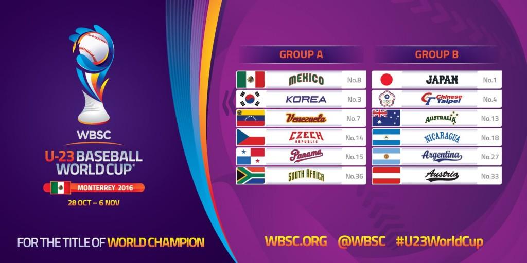 groups-u-23-baseball-world-cup-2016