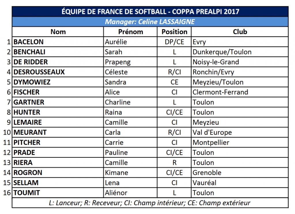 France Prealpi