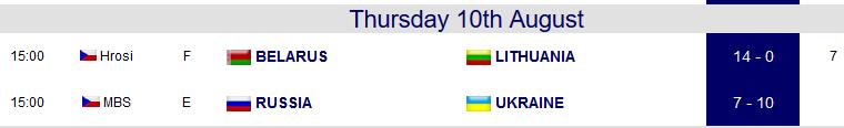 Results U23 Day 4