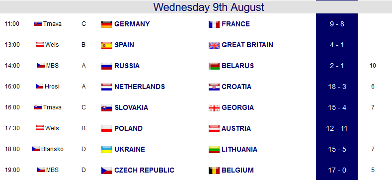 U23 Euros Day 3