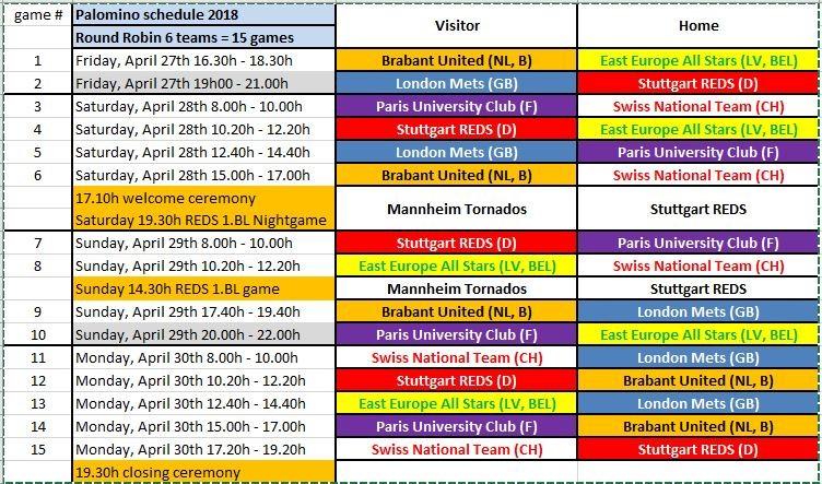 U18 Turnier Stuttgart