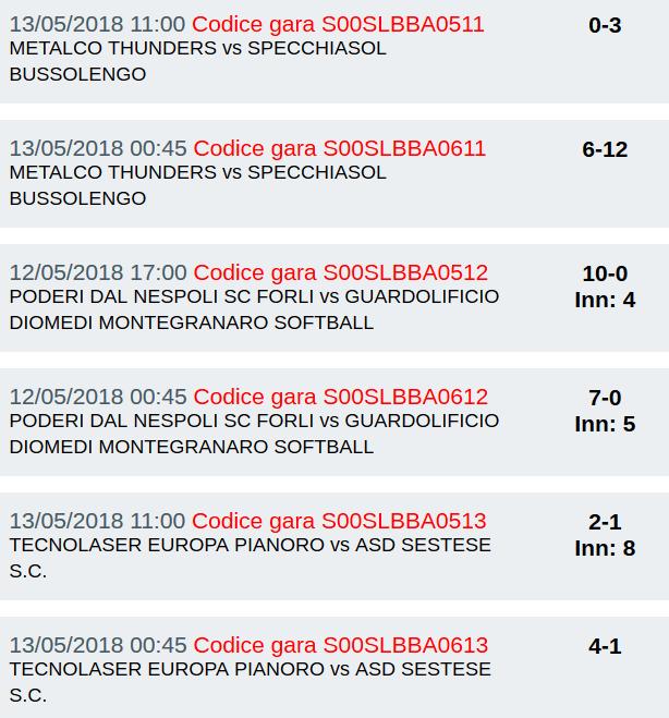 Results Italian Serie A1 Softball May 12 13 2018 News Italian Softball Leagues Mister Baseball